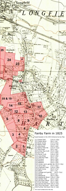 Mortgage Deed for Fairby Farm, Hartley, 1825, map showing location of fields mentioned